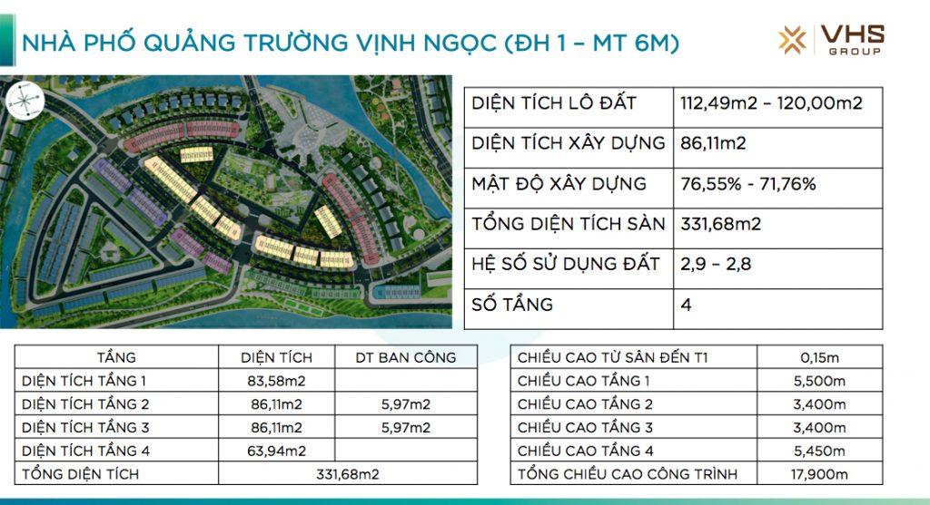 NPVN (DH1 - 6M)